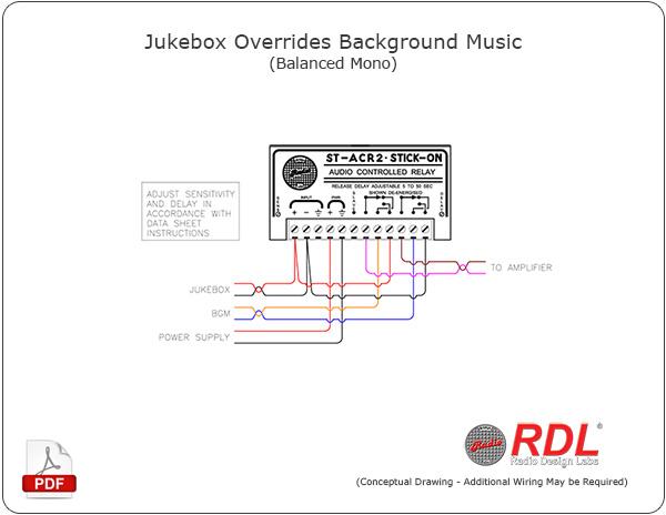 Jukebox Overrides Background Music - Balanced Mono