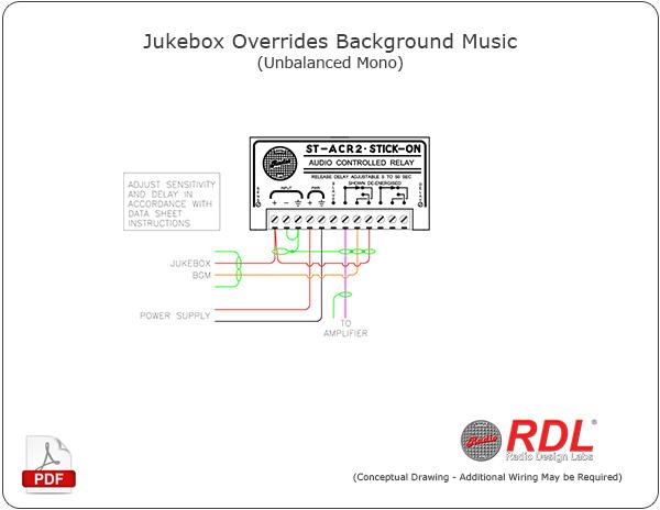 Jukebox Overrides Background Music - Unbalanced Mono