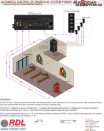 AUTOMATIC CONTROL OF CHURCH AV SYSTEM POWER Conserve Energy and Provide Unattended Operation