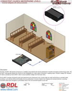 CONSISTENT CHURCH MICROPHONE LEVELS Enhanced intelligibility with untrained presenters