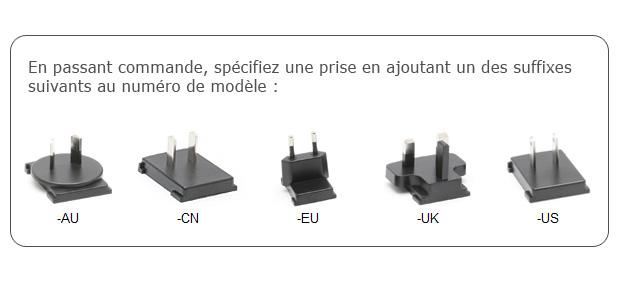 Mod/èle de Radio Labs TX-mvx Manuel T/él/écommande commutateur Vid/éo/ /2/x 1/ /BNC
