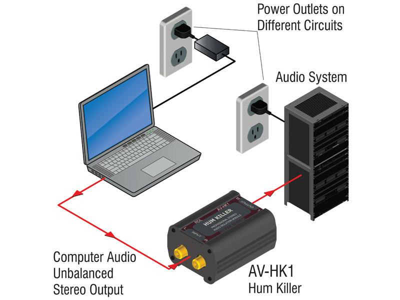 Av Hk1 ‐ Hum Killer Stereo Audio Isolation Transformer