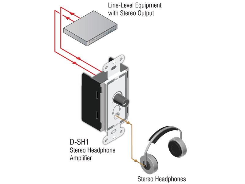 D Sh1 ‐ Stereo Headphone Amplifier Decora 174 Panel With