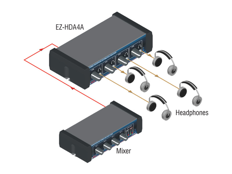 Ez Hda4a ‐ Stereo Headphone Distribution Amp 1x4 Front