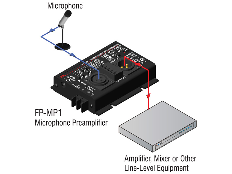Fp Mp1 ‐ Studio Quality Microphone Preamplifier With