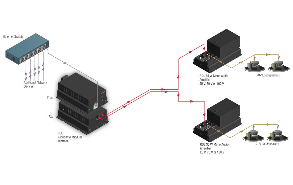 fp nml2p u2010 network to mic line interface rh rdlnet com Trailer Wiring Diagram Home Electrical Wiring Diagrams