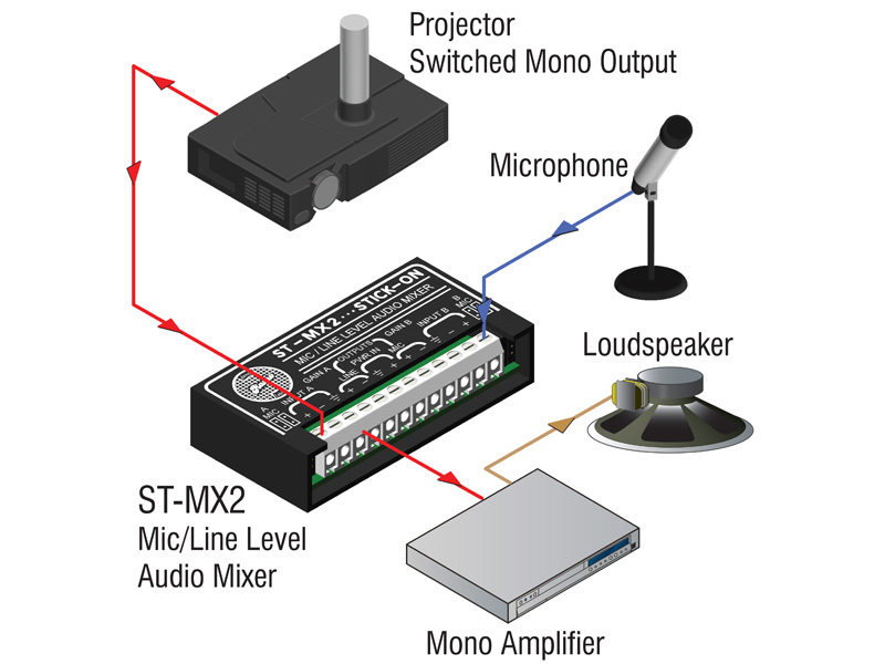 ST-MX2 \u2010 2 Channel Audio Mixer - Microphone or line input and output