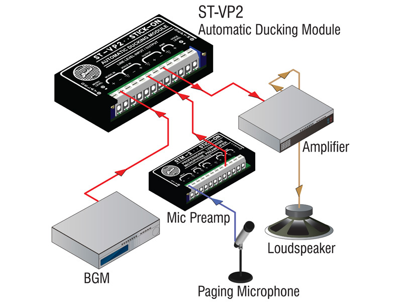 ST VP2 Automatic Ducking Module