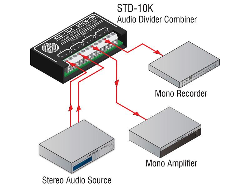 STD-10K ‐ Passive Audio Divider/Combiner - 10 kΩ