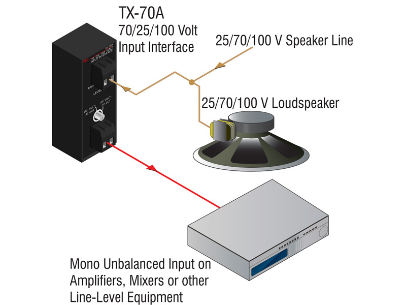 tx 70a_drawing tx 70a \u2010 25 v, 70 v, 100 v speaker level input interface Pro Audio Wiring Diagrams at crackthecode.co