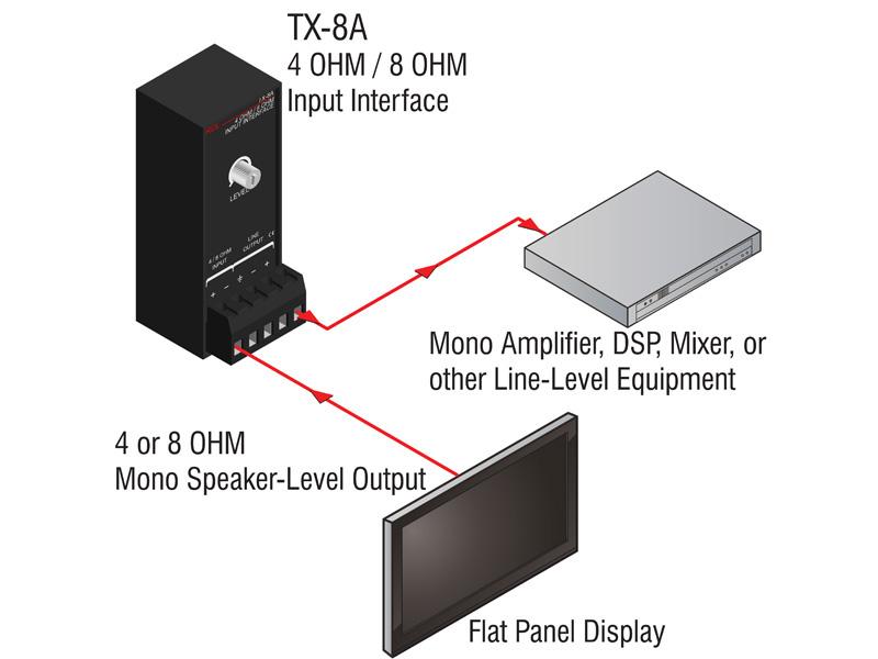 tx 8a u2010 4 ohm 8 ohm input interface rh rdlnet com Wire Diagram Template Home Electrical Wiring Diagrams