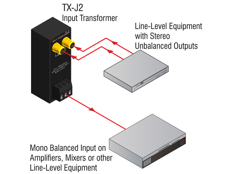 TX-J2 ‐ Unbalanced Input Transformer - Unbalanced stereo inputs to ...